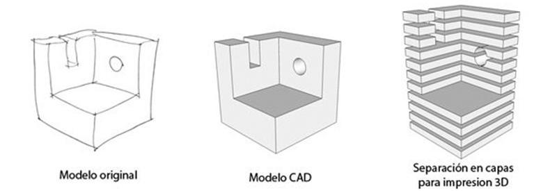 Impresoras 3D en Mexico